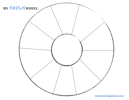 online wheel of fortune template - focus wheel travelingnatural